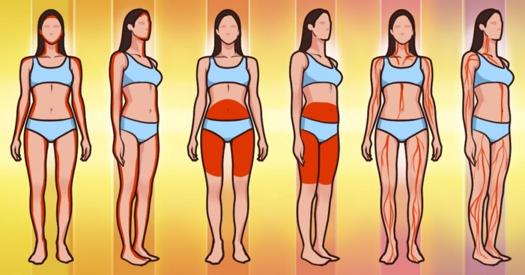 problemas da tireoide