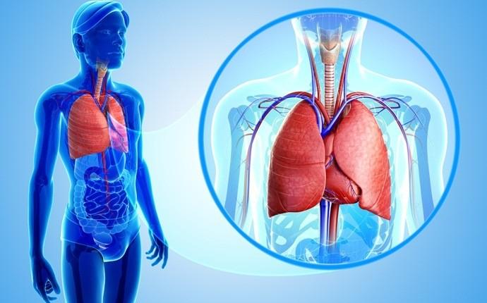tratamentos para aliviar a asma