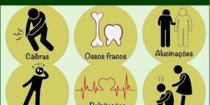 quais as causas da deficiência da vitamina D